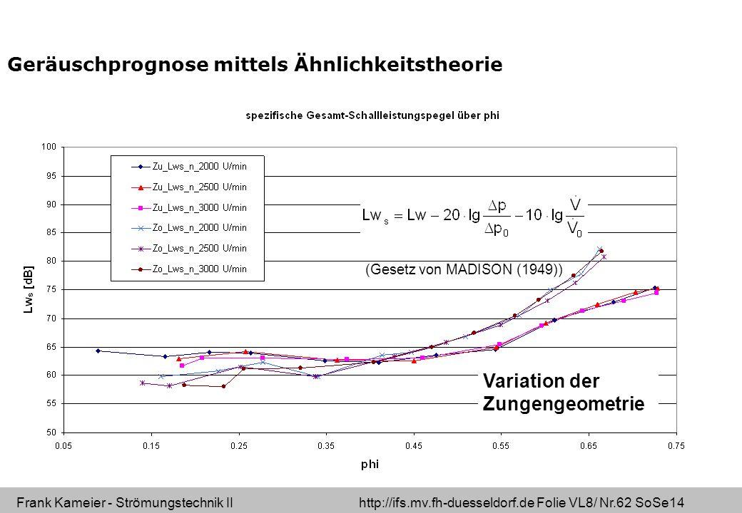 Frank Kameier - Strömungstechnik II http://ifs.mv.fh-duesseldorf.de Folie VL8/ Nr.62 SoSe14 Geräuschprognose mittels Ähnlichkeitstheorie (Gesetz von MADISON (1949)) Variation der Zungengeometrie