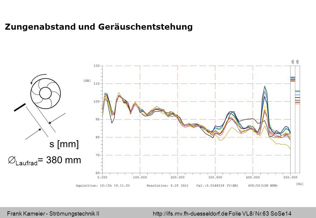 Frank Kameier - Strömungstechnik II http://ifs.mv.fh-duesseldorf.de Folie VL8/ Nr.63 SoSe14 Zungenabstand und Geräuschentstehung s [mm]  Laufrad = 380 mm