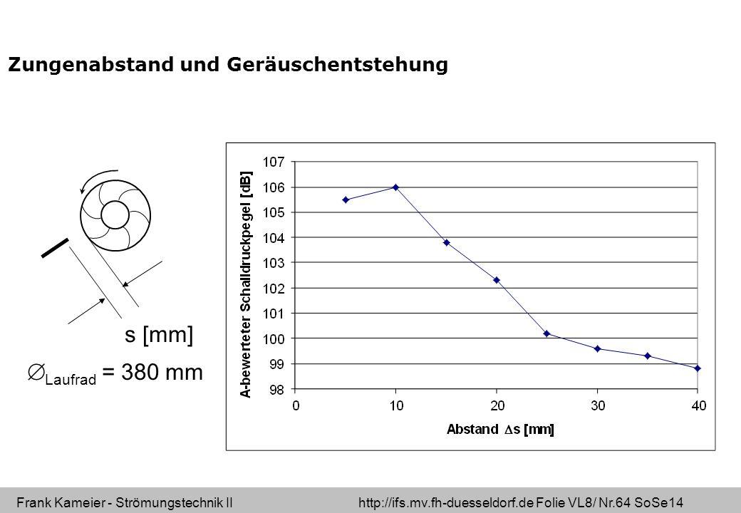 Frank Kameier - Strömungstechnik II http://ifs.mv.fh-duesseldorf.de Folie VL8/ Nr.64 SoSe14 Zungenabstand und Geräuschentstehung s [mm]  Laufrad = 380 mm