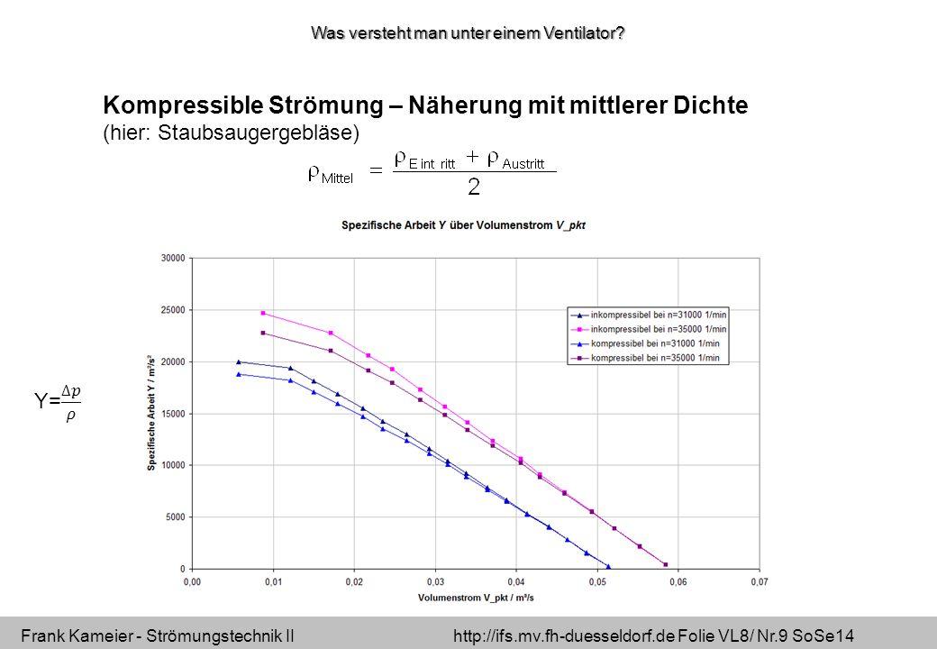 Frank Kameier - Strömungstechnik II http://ifs.mv.fh-duesseldorf.de Folie VL8/ Nr.50 SoSe14 Spezifischer Schallleistungspegel versus Wirkungsgrad Der Spalt ist Bauteil mit akustischem Einfluss.