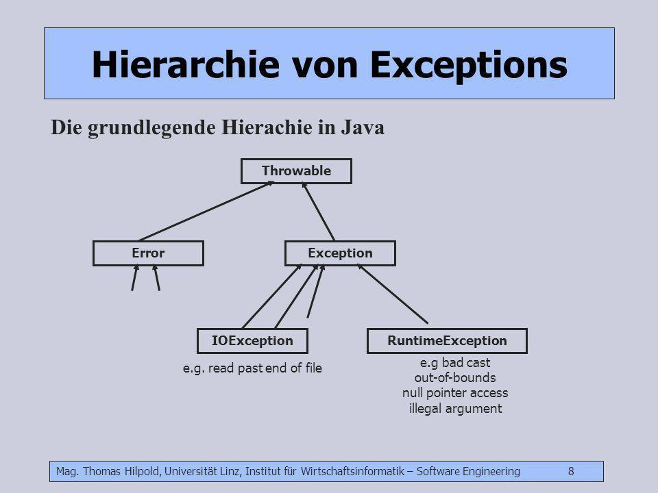 Mag. Thomas Hilpold, Universität Linz, Institut für Wirtschaftsinformatik – Software Engineering 8 Hierarchie von Exceptions Die grundlegende Hierachi