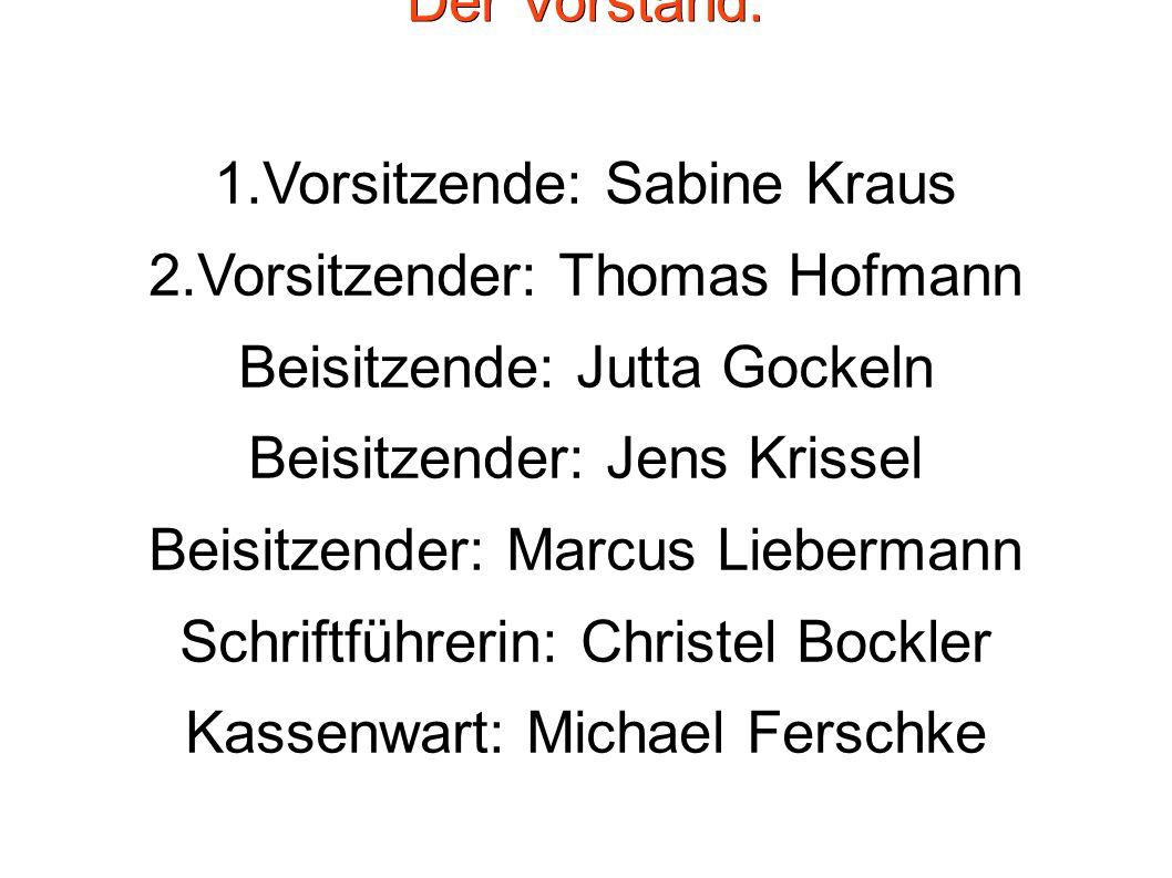 Der Vorstand: 1.Vorsitzende: Sabine Kraus 2.Vorsitzender: Thomas Hofmann Beisitzende: Jutta Gockeln Beisitzender: Jens Krissel Beisitzender: Marcus Li