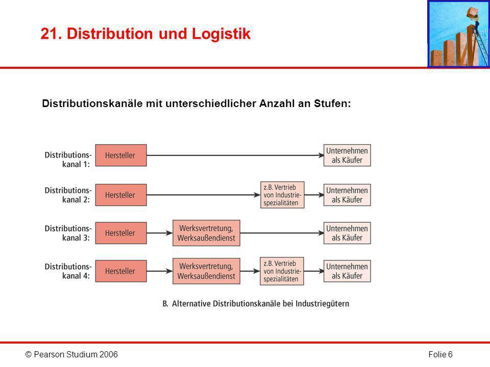 © Pearson Studium 2006Folie 27 Integriertes Logistik-Management Teamwork über mehrere betriebliche Funktionsbereiche Partnerschaften innerhalb der Distributionswege Auslagerung der Logistik an Drittunternehmen 21.
