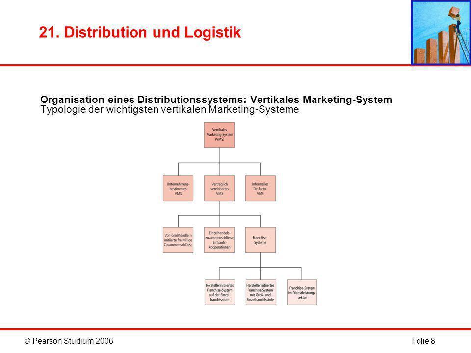 © Pearson Studium 2006Folie 29 21.Distribution und Logistik Anregungen zur Diskussion (2) 4.