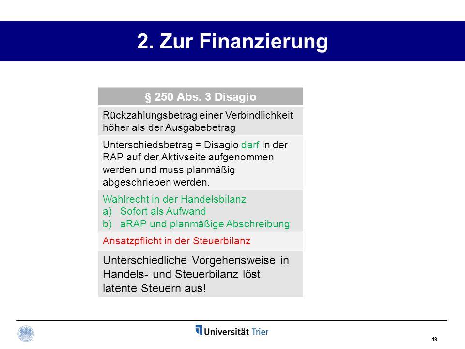2. Zur Finanzierung § 250 Abs. 3 Disagio Rückzahlungsbetrag einer Verbindlichkeit höher als der Ausgabebetrag Unterschiedsbetrag = Disagio darf in der