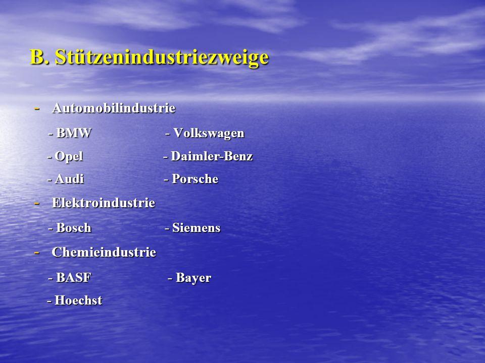 B. Stützenindustriezweige - Automobilindustrie - BMW - Volkswagen - BMW - Volkswagen - Opel - Daimler-Benz - Opel - Daimler-Benz - Audi - Porsche - Au
