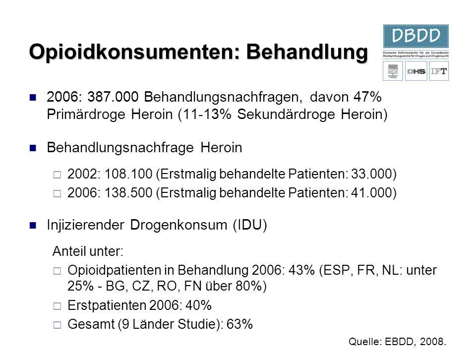 Opioidkonsumenten: Behandlung 2006: 387.000 Behandlungsnachfragen, davon 47% Primärdroge Heroin (11-13% Sekundärdroge Heroin) Behandlungsnachfrage Her