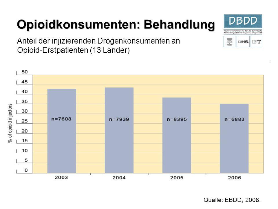 Anteil der injizierenden Drogenkonsumenten an Opioid-Erstpatienten (13 Länder) Quelle: EBDD, 2008. Opioidkonsumenten: Behandlung