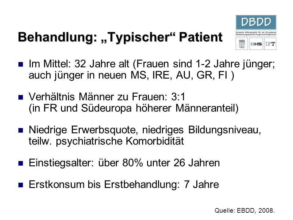 """Behandlung: """"Typischer"""" Patient Im Mittel: 32 Jahre alt (Frauen sind 1-2 Jahre jünger; auch jünger in neuen MS, IRE, AU, GR, FI ) Verhältnis Männer zu"""