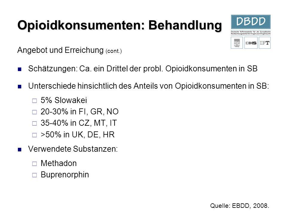 Angebot und Erreichung (cont.) Schätzungen: Ca. ein Drittel der probl. Opioidkonsumenten in SB Unterschiede hinsichtlich des Anteils von Opioidkonsume