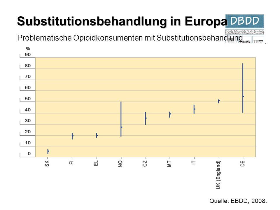 Problematische Opioidkonsumenten mit Substitutionsbehandlung Quelle: EBDD, 2008. Substitutionsbehandlung in Europa