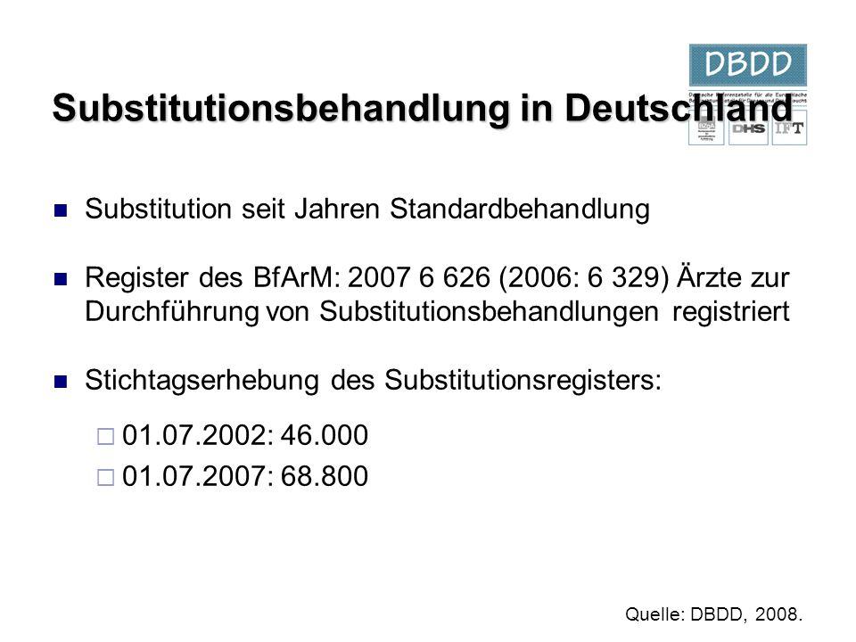 Substitutionsbehandlung in Deutschland Substitution seit Jahren Standardbehandlung Register des BfArM: 2007 6 626 (2006: 6 329) Ärzte zur Durchführung