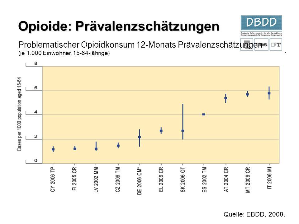 Opioide: Prävalenzschätzungen Quelle: EBDD, 2008. Problematischer Opioidkonsum 12-Monats Prävalenzschätzungen (je 1.000 Einwohner, 15-64-jährige)