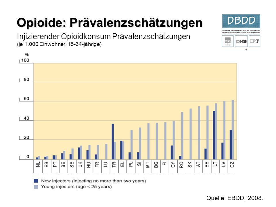 Injizierender Opioidkonsum Prävalenzschätzungen (je 1.000 Einwohner, 15-64-jährige) Quelle: EBDD, 2008. Opioide: Prävalenzschätzungen