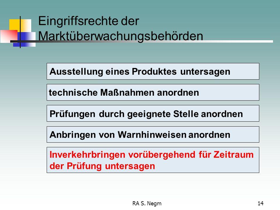 RA S. Negm14 Eingriffsrechte der Marktüberwachungsbehörden Anbringen von Warnhinweisen anordnen Inverkehrbringen vorübergehend für Zeitraum der Prüfun