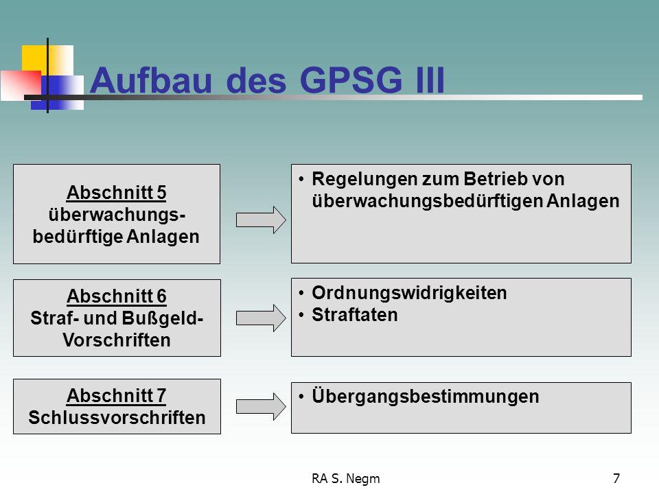RA S. Negm7 Aufbau des GPSG III Regelungen zum Betrieb von überwachungsbedürftigen Anlagen Abschnitt 5 überwachungs- bedürftige Anlagen Abschnitt 6 St