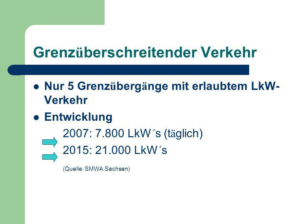 Grenz ü berschreitender Verkehr Nur 5 Grenz ü berg ä nge mit erlaubtem LkW- Verkehr Entwicklung 2007: 7.800 LkW´s (t ä glich) 2015: 21.000 LkW´s (Quelle: SMWA Sachsen)