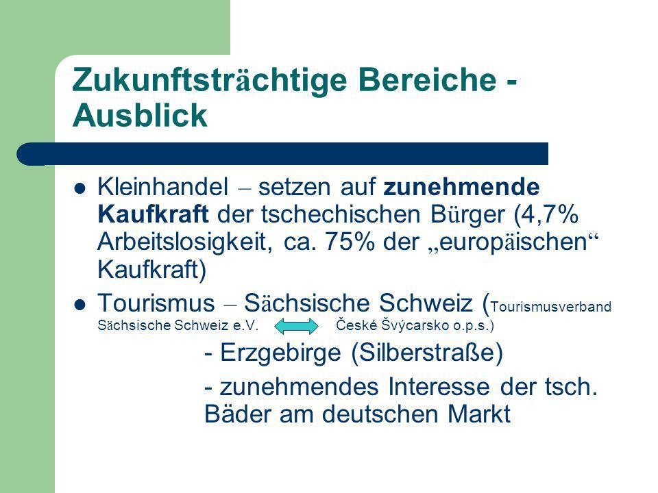 Zukunftstr ä chtige Bereiche - Ausblick Kleinhandel – setzen auf zunehmende Kaufkraft der tschechischen B ü rger (4,7% Arbeitslosigkeit, ca.