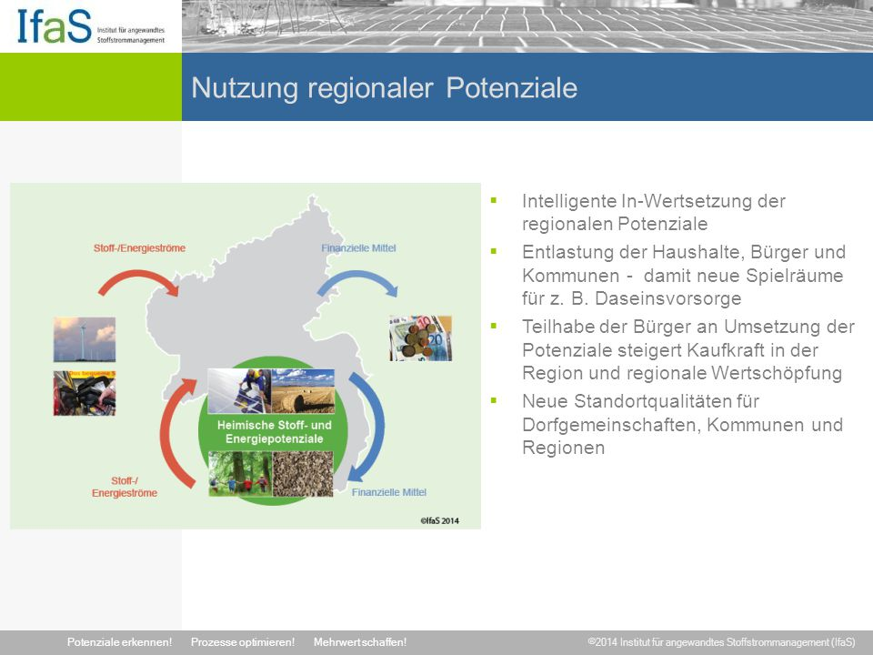 ©2014 Institut für angewandtes Stoffstrommanagement (IfaS) Potenziale erkennen!Prozesse optimieren!Mehrwert schaffen! Nutzung regionaler Potenziale 