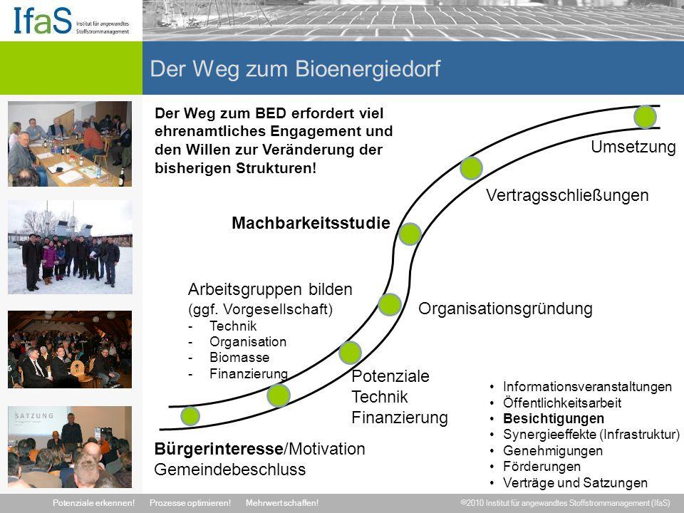 ©2010 Institut für angewandtes Stoffstrommanagement (IfaS) Potenziale erkennen!Prozesse optimieren!Mehrwert schaffen! Der Weg zum Bioenergiedorf Bürge