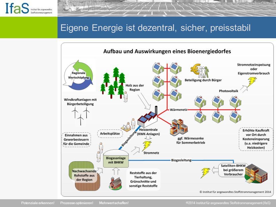©2014 Institut für angewandtes Stoffstrommanagement (IfaS) Potenziale erkennen!Prozesse optimieren!Mehrwert schaffen! Eigene Energie ist dezentral, si