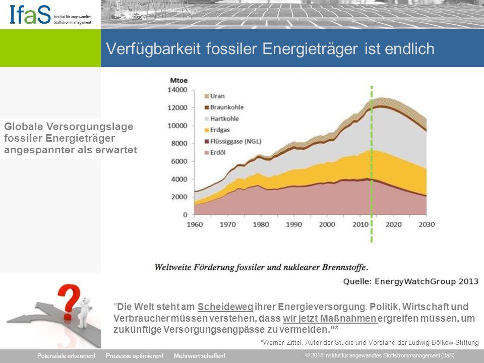© 2014 Institut für angewandtes Stoffstrommanagement (IfaS) Potenziale erkennen!Prozesse optimieren!Mehrwert schaffen! Verfügbarkeit fossiler Energiet