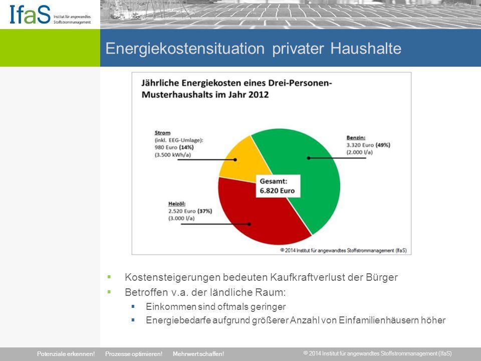 © 2014 Institut für angewandtes Stoffstrommanagement (IfaS) Potenziale erkennen!Prozesse optimieren!Mehrwert schaffen! Energiekostensituation privater