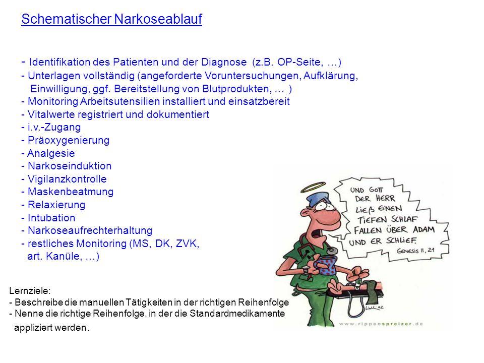Schematischer Narkoseablauf - Identifikation des Patienten und der Diagnose (z.B.