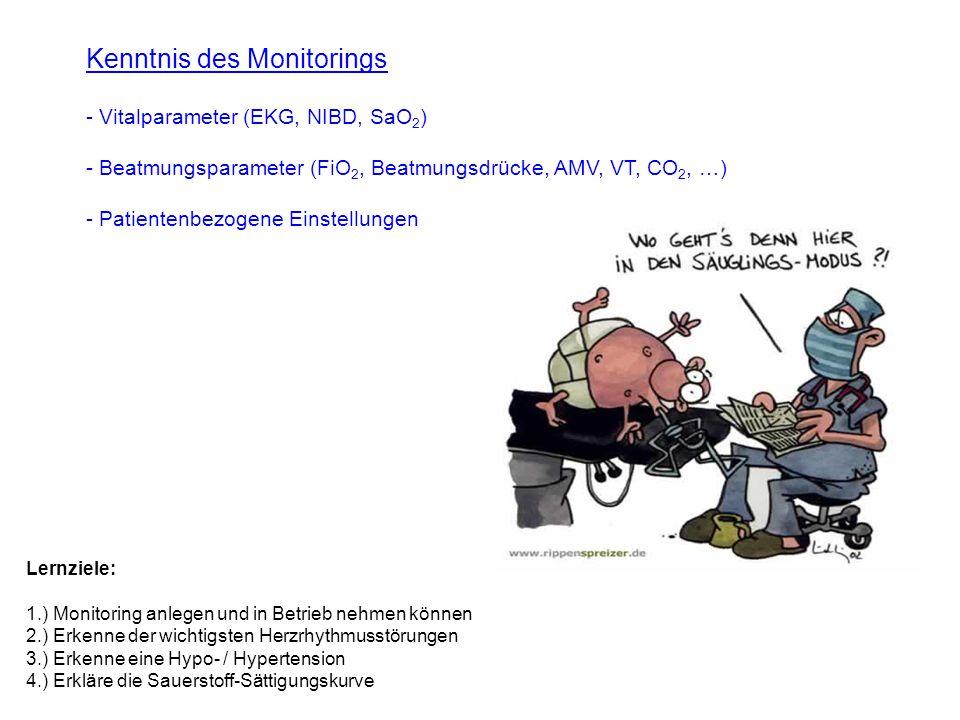 Kenntnis des Monitorings - Vitalparameter (EKG, NIBD, SaO 2 ) - Beatmungsparameter (FiO 2, Beatmungsdrücke, AMV, VT, CO 2, …) - Patientenbezogene Einstellungen Lernziele: 1.) Monitoring anlegen und in Betrieb nehmen können 2.) Erkenne der wichtigsten Herzrhythmusstörungen 3.) Erkenne eine Hypo- / Hypertension 4.) Erkläre die Sauerstoff-Sättigungskurve
