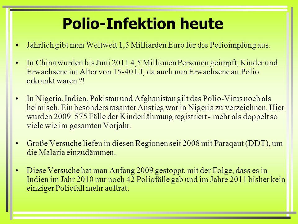 Polio-Infektion heute Jährlich gibt man Weltweit 1,5 Milliarden Euro für die Polioimpfung aus.
