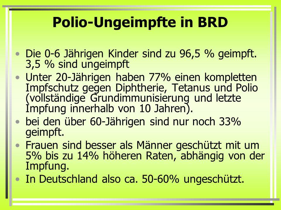 Polio-Ungeimpfte in BRD Die 0-6 Jährigen Kinder sind zu 96,5 % geimpft.