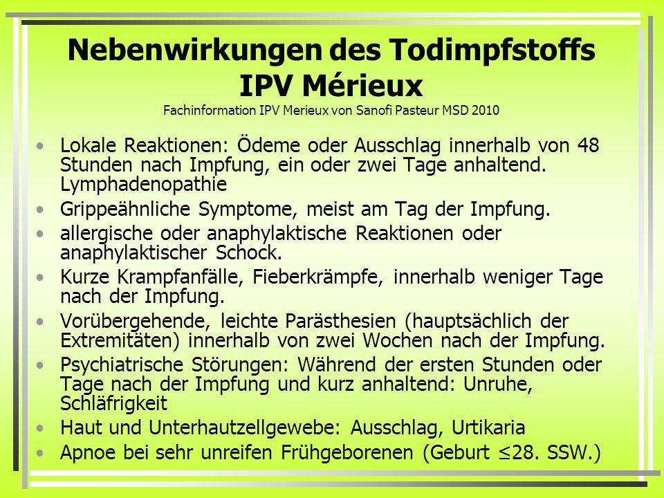 Nebenwirkungen des Todimpfstoffs IPV Mérieux Fachinformation IPV Merieux von Sanofi Pasteur MSD 2010 Lokale Reaktionen: Ödeme oder Ausschlag innerhalb von 48 Stunden nach Impfung, ein oder zwei Tage anhaltend.