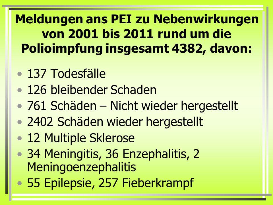 Meldungen ans PEI zu Nebenwirkungen von 2001 bis 2011 rund um die Polioimpfung insgesamt 4382, davon: 137 Todesfälle 126 bleibender Schaden 761 Schäden – Nicht wieder hergestellt 2402 Schäden wieder hergestellt 12 Multiple Sklerose 34 Meningitis, 36 Enzephalitis, 2 Meningoenzephalitis 55 Epilepsie, 257 Fieberkrampf