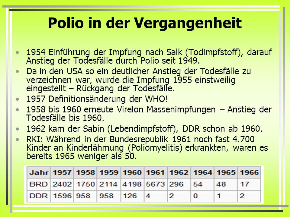 Polio in der Vergangenheit 1954 Einführung der Impfung nach Salk (Todimpfstoff), darauf Anstieg der Todesfälle durch Polio seit 1949.