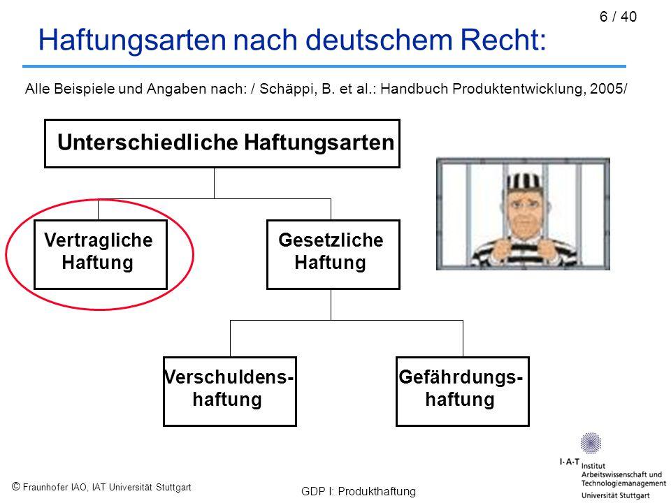 © Fraunhofer IAO, IAT Universität Stuttgart GDP I: Produkthaftung 7 / 40 Vertragliche Haftung Die vertragliche Haftung kommt grundsätzlich nur zwischen Vertragspartnern in Betracht.