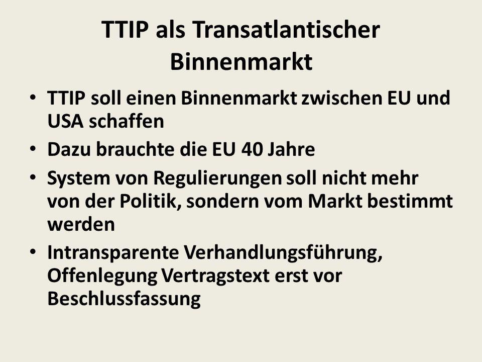 TTIP als Transatlantischer Binnenmarkt TTIP soll einen Binnenmarkt zwischen EU und USA schaffen Dazu brauchte die EU 40 Jahre System von Regulierungen soll nicht mehr von der Politik, sondern vom Markt bestimmt werden Intransparente Verhandlungsführung, Offenlegung Vertragstext erst vor Beschlussfassung
