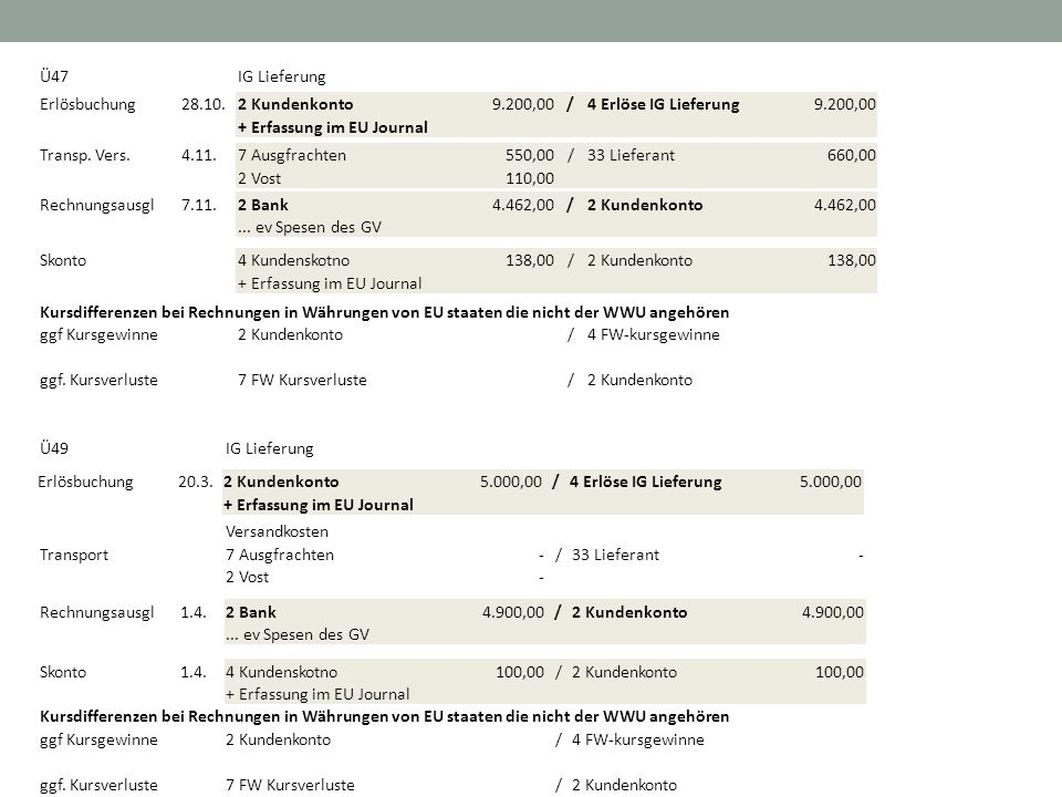 Ü47IG Lieferung Erlösbuchung28.10.2 Kundenkonto 9.200,00/4 Erlöse IG Lieferung 9.200,00 + Erfassung im EU Journal Transp.
