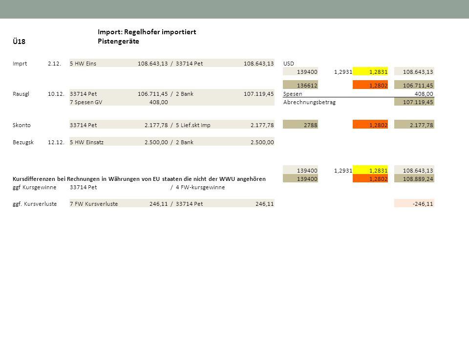 Ü18 Import: Regelhofer importiert Pistengeräte Imprt2.12.5 HW Eins 108.643,13/33714 Pet 108.643,13USD 1394001,29311,2831 108.643,13 1366121,2802 106.711,45 Rausgl10.12.33714 Pet 106.711,45/2 Bank 107.119,45Spesen 408,00 7 Spesen GV 408,00 Abrechnungsbetrag 107.119,45 Skonto33714 Pet 2.177,78/5 Lief.skt Imp 2.177,7827881,2802 2.177,78 Bezugsk12.12.5 HW Einsatz 2.500,00/2 Bank 2.500,00 1394001,29311,2831 108.643,13 Kursdifferenzen bei Rechnungen in Währungen von EU staaten die nicht der WWU angehören1394001,2802 108.889,24 ggf Kursgewinne33714 Pet/4 FW-kursgewinne ggf.