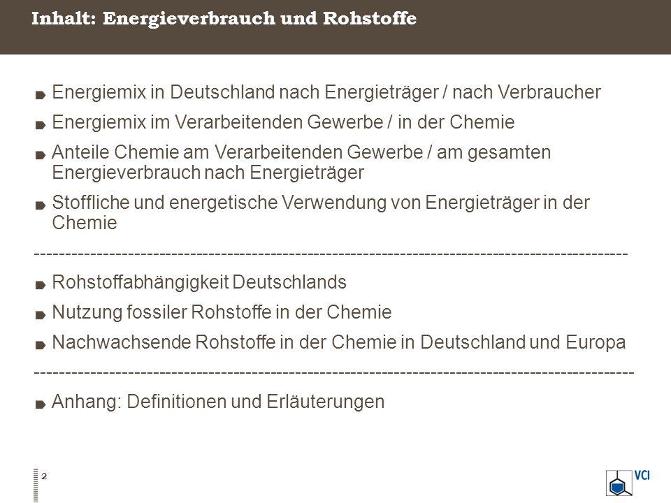 Inhalt: Energieverbrauch und Rohstoffe Energiemix in Deutschland nach Energieträger / nach Verbraucher Energiemix im Verarbeitenden Gewerbe / in der Chemie Anteile Chemie am Verarbeitenden Gewerbe / am gesamten Energieverbrauch nach Energieträger Stoffliche und energetische Verwendung von Energieträger in der Chemie ------------------------------------------------------------------------------------------------ Rohstoffabhängigkeit Deutschlands Nutzung fossiler Rohstoffe in der Chemie Nachwachsende Rohstoffe in der Chemie in Deutschland und Europa ------------------------------------------------------------------------------------------------- Anhang: Definitionen und Erläuterungen 2