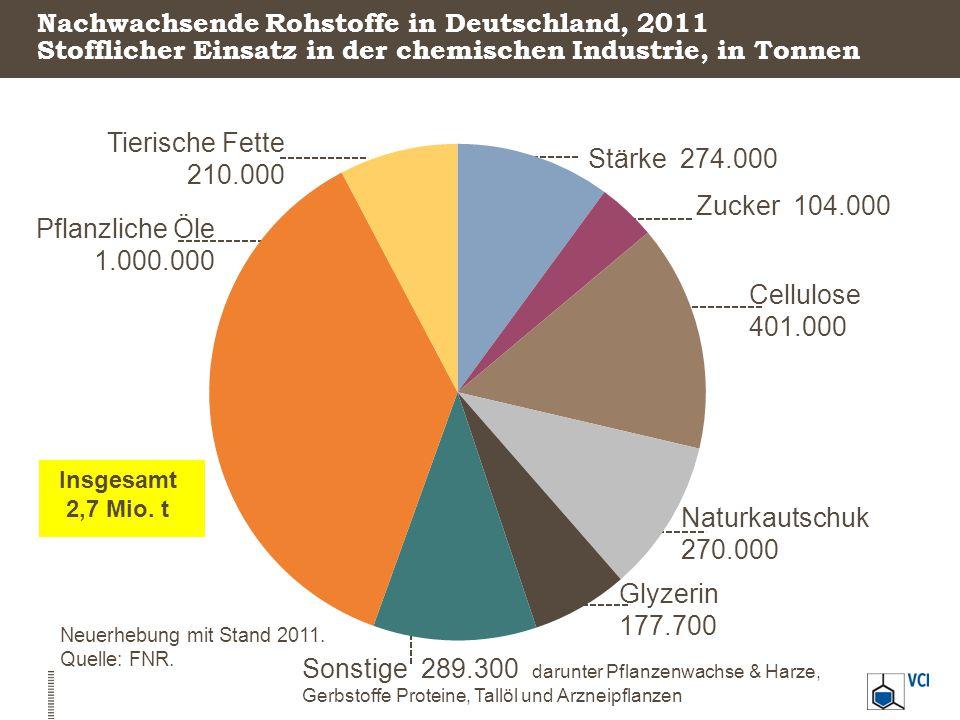 Neuerhebung mit Stand 2011.Quelle: FNR.