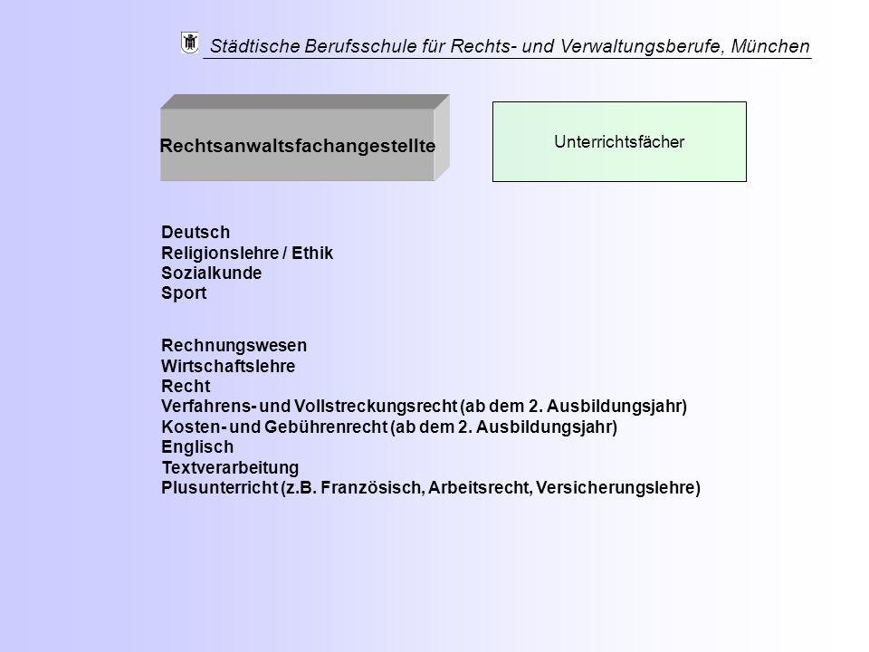 Städtische Berufsschule für Rechts- und Verwaltungsberufe, München Rechtsanwaltsfachangestellte Unterrichtsfächer Deutsch Religionslehre / Ethik Sozia