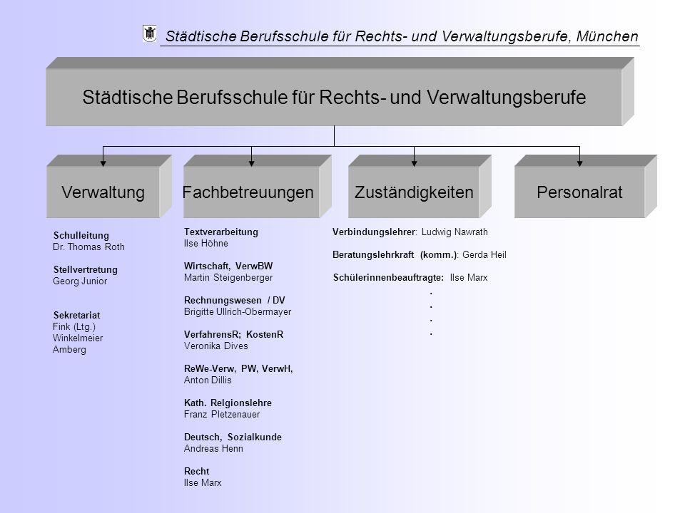 Städtische Berufsschule für Rechts- und Verwaltungsberufe, München Städtische Berufsschule für Rechts- und Verwaltungsberufe VerwaltungZuständigkeiten
