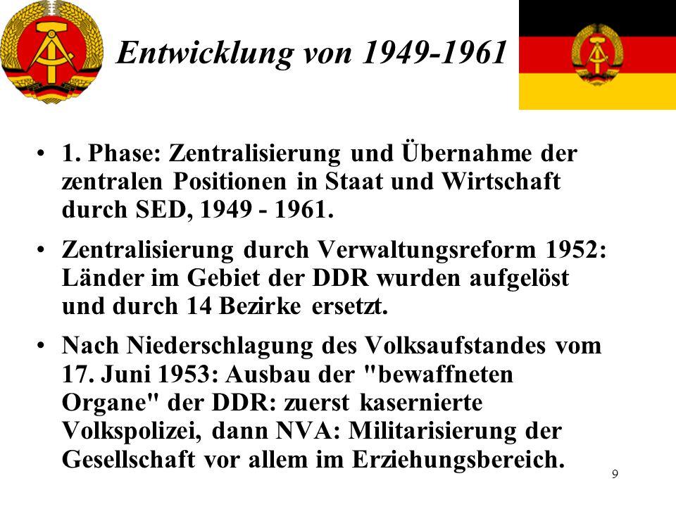 9 Entwicklung von 1949-1961 1. Phase: Zentralisierung und Übernahme der zentralen Positionen in Staat und Wirtschaft durch SED, 1949 - 1961. Zentralis