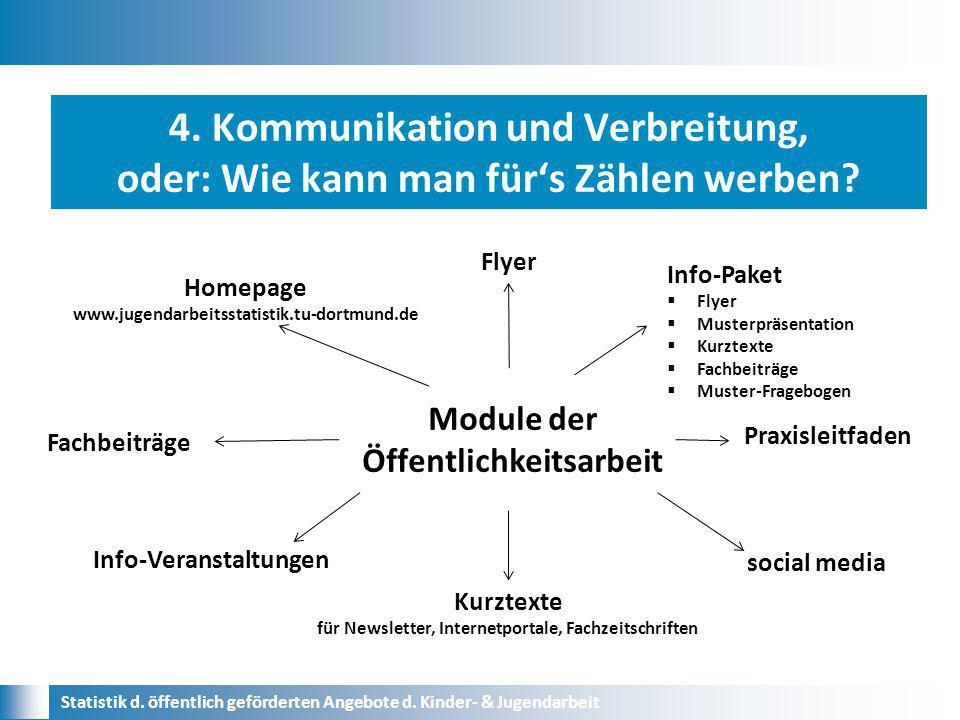 Module der Öffentlichkeitsarbeit Homepage www.jugendarbeitsstatistik.tu-dortmund.de Flyer Info-Paket  Flyer  Musterpräsentation  Kurztexte  Fachbe