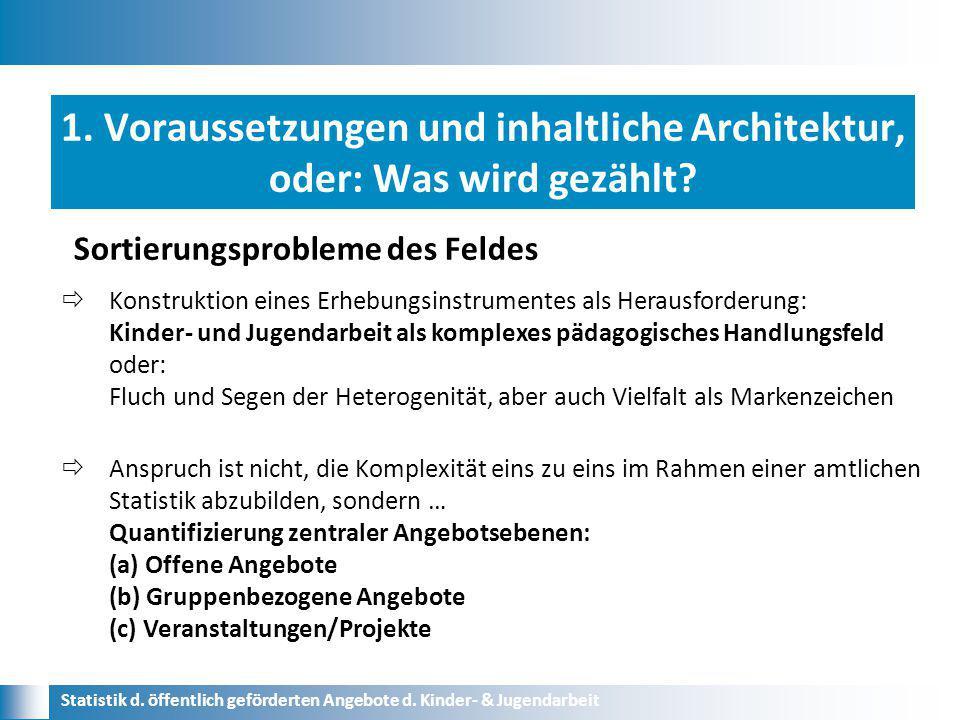 Sortierungsprobleme des Feldes 1. Voraussetzungen und inhaltliche Architektur, oder: Was wird gezählt? Statistik d. öffentlich geförderten Angebote d.