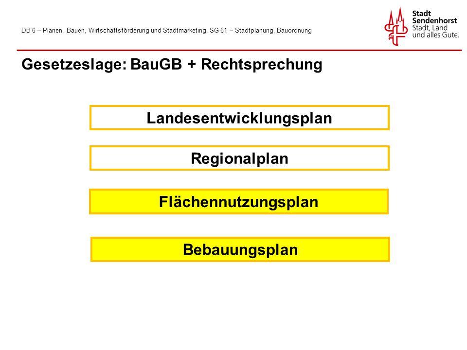 DB 6 – Planen, Bauen, Wirtschaftsförderung und Stadtmarketing, SG 61 – Stadtplanung, Bauordnung Gesetzeslage: BauGB + Rechtsprechung Landesentwicklungsplan Regionalplan Flächennutzungsplan Bebauungsplan