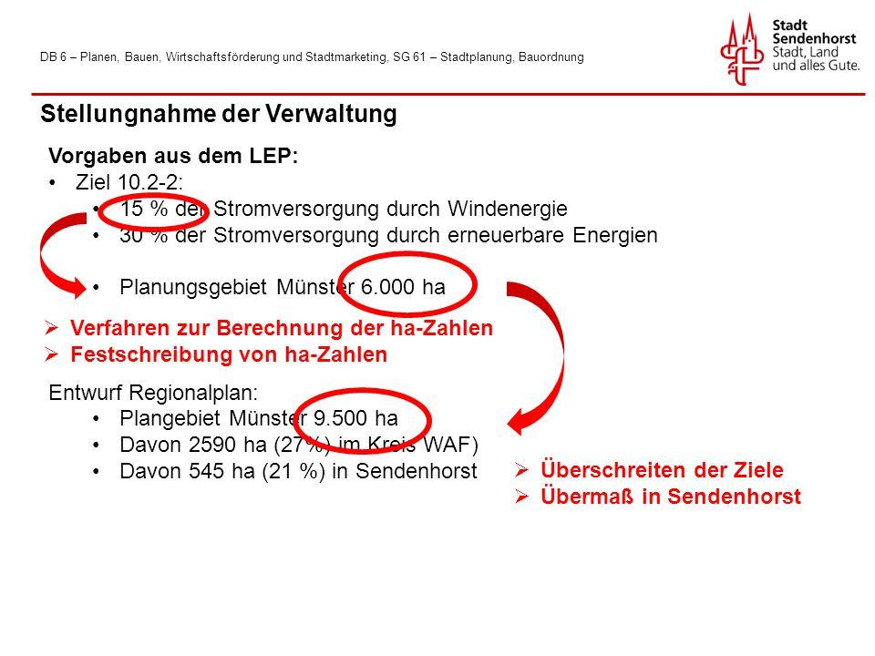 DB 6 – Planen, Bauen, Wirtschaftsförderung und Stadtmarketing, SG 61 – Stadtplanung, Bauordnung Stellungnahme der Verwaltung Vorgaben aus dem LEP: Ziel 10.2-2: 15 % der Stromversorgung durch Windenergie 30 % der Stromversorgung durch erneuerbare Energien Planungsgebiet Münster 6.000 ha Entwurf Regionalplan: Plangebiet Münster 9.500 ha Davon 2590 ha (27%) im Kreis WAF) Davon 545 ha (21 %) in Sendenhorst  Verfahren zur Berechnung der ha-Zahlen  Festschreibung von ha-Zahlen  Überschreiten der Ziele  Übermaß in Sendenhorst