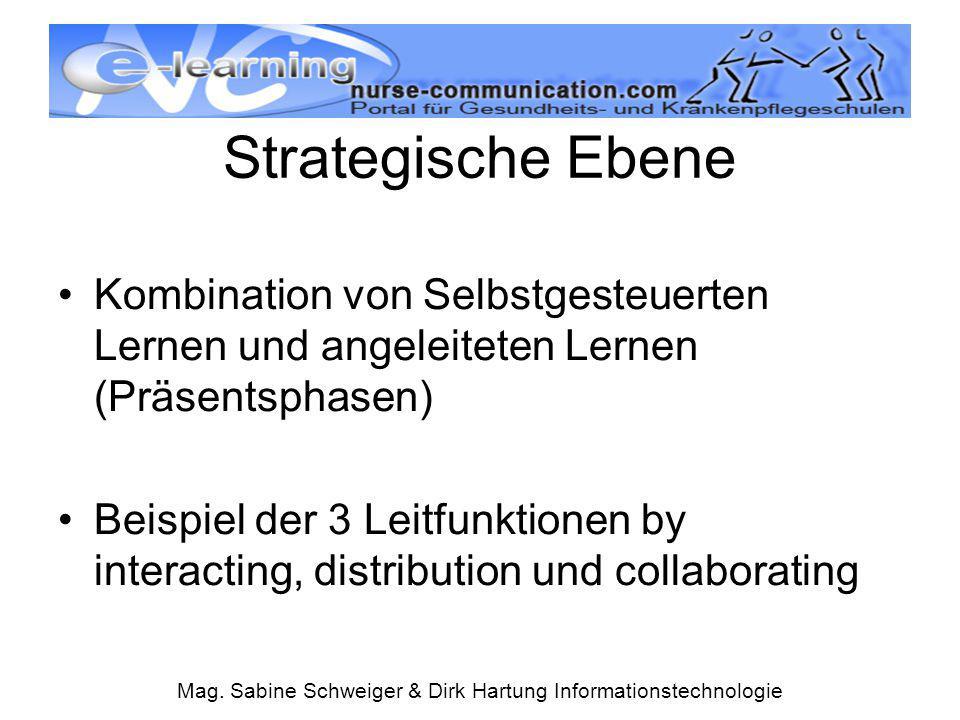 Mag. Sabine Schweiger & Dirk Hartung Informationstechnologie Strategische Ebene Kombination von Selbstgesteuerten Lernen und angeleiteten Lernen (Präs