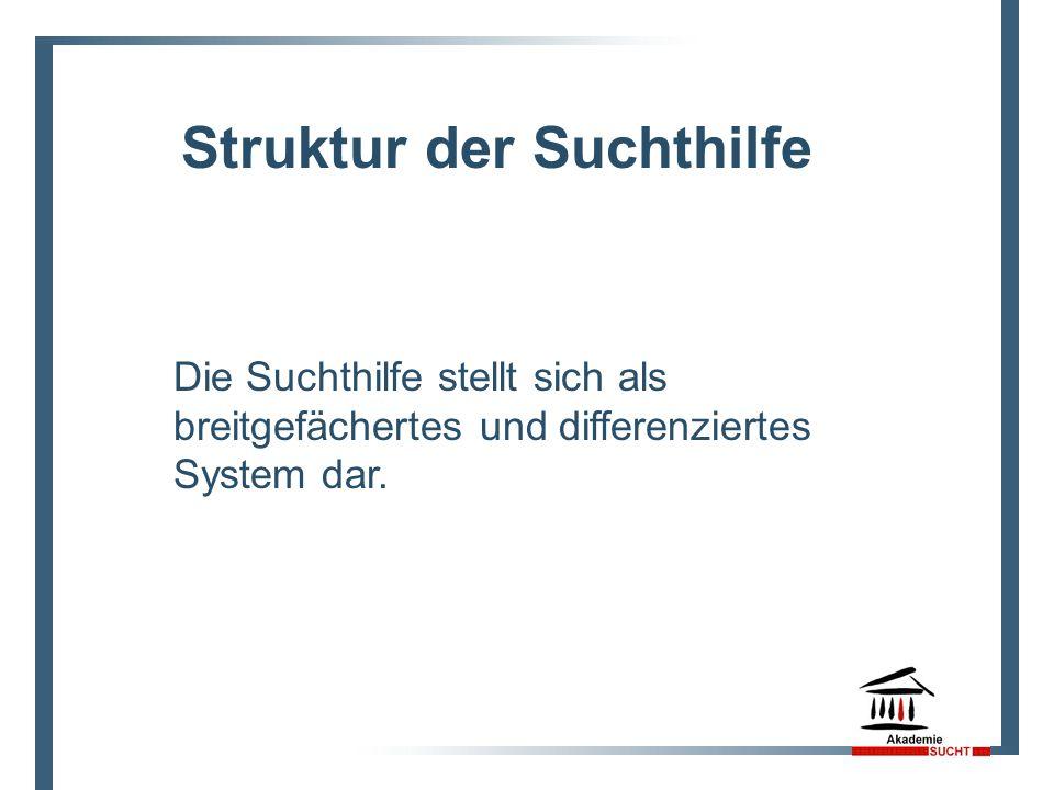 Die Suchthilfe stellt sich als breitgefächertes und differenziertes System dar. Struktur der Suchthilfe