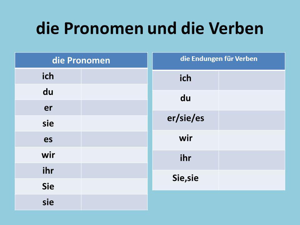 die Pronomen und die Verben die Pronomen ich du er sie es wir ihr Sie sie die Endungen für Verben ich du er/sie/es wir ihr Sie,sie
